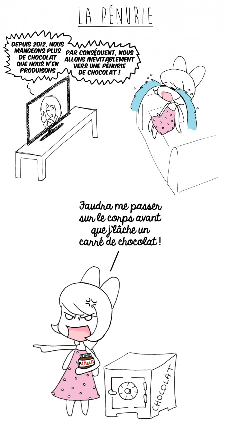 pénurie chocolat