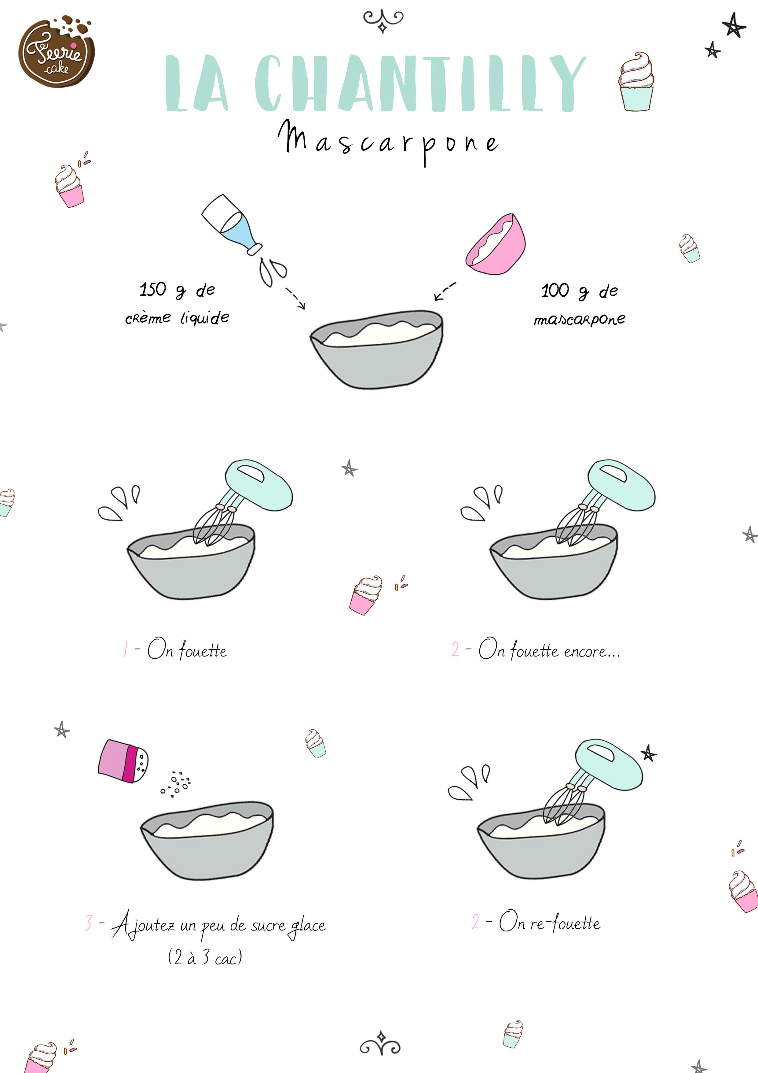 comment faire creme chantilly pour gateau